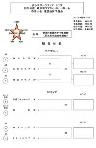 ぎふスポーツフェア2021岐阜県ママさんバレーボール春季大会 東濃地区予選会組合せ