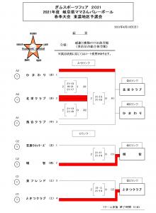 ぎふスポーツフェア2021岐阜県ママさんバレーボール春季大会 東濃地区予選会 結果