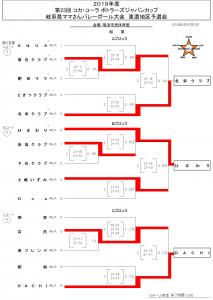 第23回コカ・コーラボトラーズジャパンカップ 東濃地区予選会
